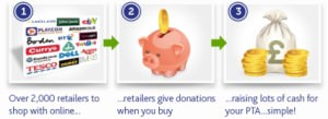 easyfundraising_three_part